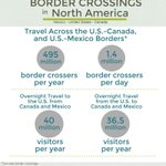 #Infographic on border crossings in North America. Suggestions on border crossings & more: https://t.co/dclPAbrUmX https://t.co/q1d6aYXdyh