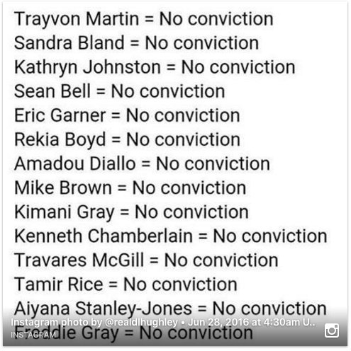 We know how the story will end up #RIP #AltonSterling https://t.co/4kidXWrtJk