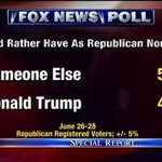 Fox News Poll: Would rather have as Republican nominee. #SpecialReport https://t.co/TFfzBQ8ZVX