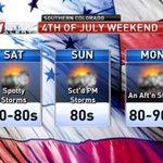 Well see progressively drier conditions through the holiday #weekend... a stray storm is still possible Mon. #cowx https://t.co/uxKgCPG461