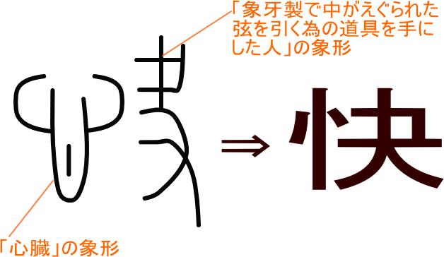 何気なく漢字の成り立ち見てたら「心臓」の象形がどう見ても https://t.co/31z4ZXwSQq