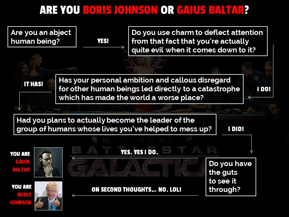 Are you Boris Johnson or Gaius Baltar off Battlestar Galactica?  Take this handy test and find out! #BorisJohnson https://t.co/bNRYdI8dx2