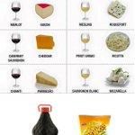 aprendendo a harmonizar vinhos com queijos... https://t.co/TKbZ3zJdnq