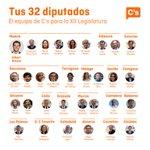 Estos son nuestros diputados que van a conseguir el #CambioaMejor. ellos llevarán el cambio sensato al Congreso https://t.co/cT7O4v1jGK