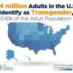 @WilliamsPolicy: 1.4 million transgender people in the US, double previous estimates https://t.co/hC1GfcaVKm https://t.co/THmwsTE5V4