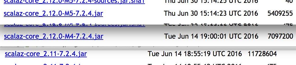 Scala 2.11.8 => 2.12.0-M4 => 2.12.0-M5  11MB => 7MB => 5MB
