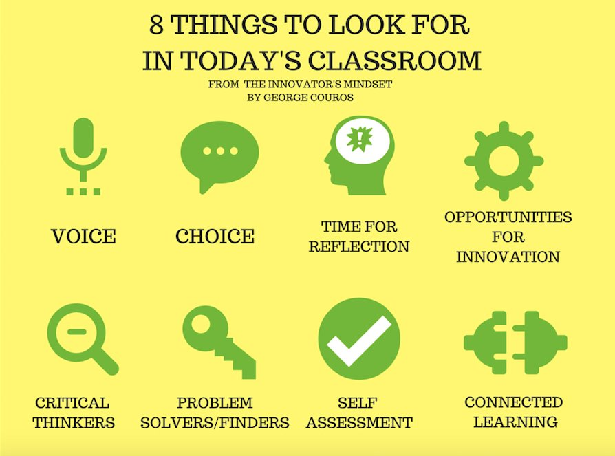 """8 Things To Look For In Today's Classroom via @gcouros and his book """"The Innovator's Mindset"""" #aurorahuskies https://t.co/WC5Sn5h2n3"""