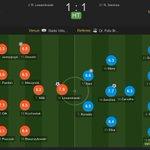 Poland 1-1 Portugal HT: Player ratings #POLPOR https://t.co/7iKK8CeFj4