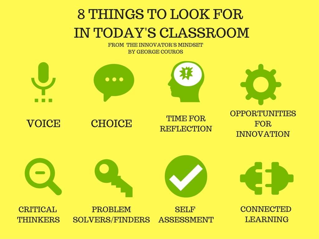 8 Things to Look For in Today's Classroom https://t.co/IRr62EGy7r Updated visual by @MrBadura #InnovatorsMindset https://t.co/5jeWrA9FSJ