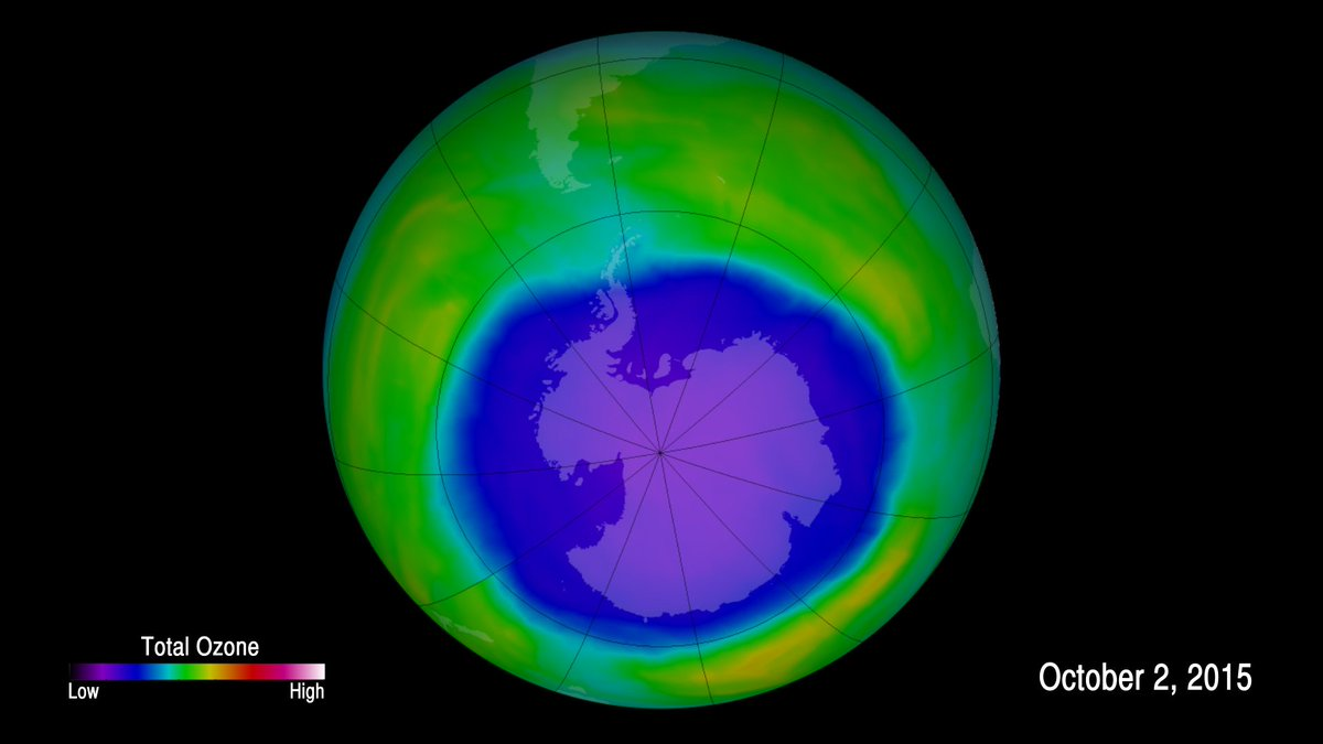 Thirty years after the Montreal Protocol, the ozone hole is finally starting to heal: https://t.co/wCs3bFoh57 https://t.co/HAMBFdIlGS