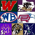 DCTF 12-6A Picks 1. The Woodlands 2. Lufkin 3. West Brook 4. Oak Ridge 5. Montgomery 6. Conroe 7. College Park https://t.co/f2EG1ODJbl