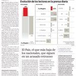 Enhorabuena a @LaRegion... Líder indiscutible de la información en Ourense... #LargaVida https://t.co/JKVkyE9DEY