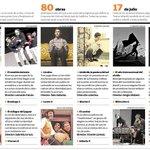 #valdiviacl comienza Julio con 10 imperdibles de la Lluvia de Teatro @Omar_Sabat #losrios https://t.co/DtoVgjWXaD https://t.co/L6TWEikltf