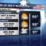 4th OF JULY WEEKEND 4CAST Temps go up Saturday & Sunday, but go down on the 4th with the higher rain chance #ARWX https://t.co/diZ2VzNzDg