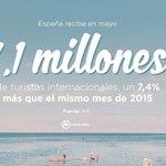 📢España recibe en mayo 7️⃣,1️⃣ millones de turistas internacionales, un 7,4 % más que el mismo mes de 2015🏖. #AFavor https://t.co/uggvisKWUX