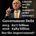 The LNP have single handed TRIPLED the Deficit in less than 3 yrs - They cannot be trusted. #putLNPlast #ausvotes https://t.co/UyAXihiujp
