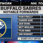 The @BuffaloSabres will have some impressive talent up-front next season! #NHLTonight #NHLFreeAgency https://t.co/4OGAs08GB6