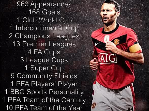 #RyanGiggs Manchester United legend leaving Old Trafford after 29 years at club. https://t.co/su9RhKWz2Z