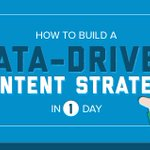 Create a Data-Driven Content Strategy in 1 Day [INFOGRAPHIC] >> https://t.co/1gCFNUk6yW via @unbounce #marketing https://t.co/SmVCUVgqRr