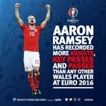 Go well, Rambo ???? #WAL https://t.co/67a6CTbN22