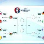 #POR ???? #WAL è la prima semifinale: quale sarà la prossima? Vogliamo il vostro pronostico con #SkyEuro2016! ???? https://t.co/aGCZj40ZkA