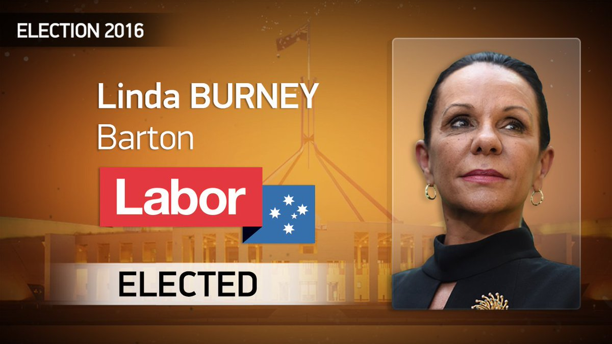 Wiradjuri woman Linda Burney becomes the first Aboriginal woman to be elected to the Lower House #IndigenousVotes https://t.co/pckDFWtkb1