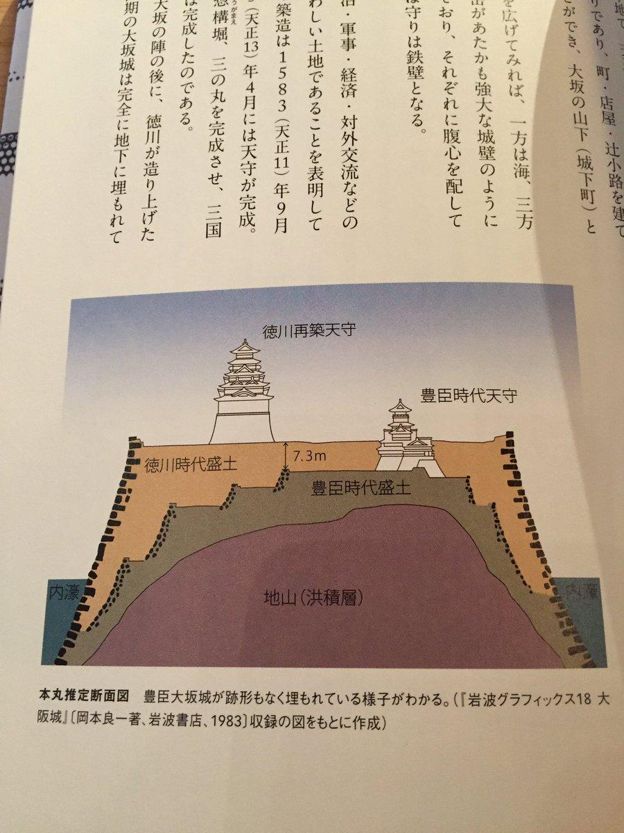 みんな大好き大阪城地下。豊臣大阪城の下には石山本願寺と生國魂神社の遺構が埋まってるはず。 https://t.co/nRBUocKUxK
