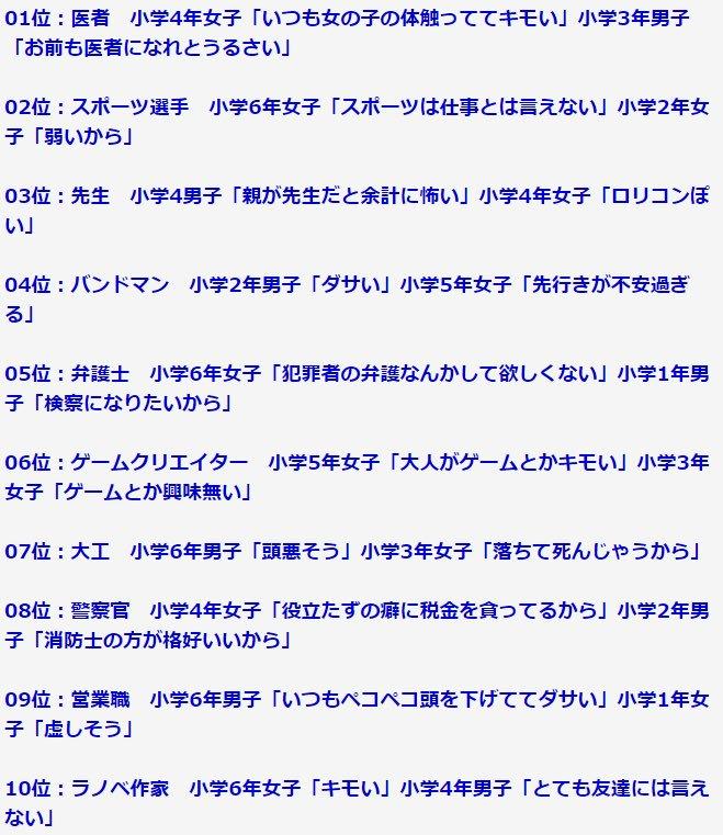 【こども】ロリコンさんいらっしゃい119【大好き】 [無断転載禁止]©bbspink.comxvideo>1本 fc2>1本 YouTube動画>19本 ->画像>898枚