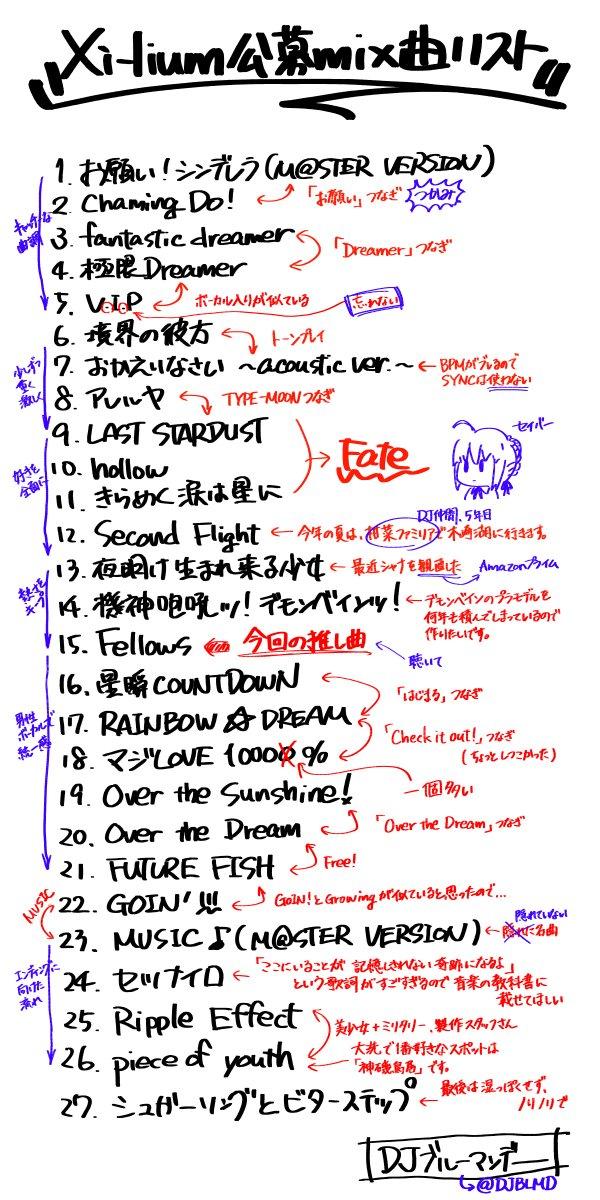 Xi-liumゲストDJ公募企画にエントリーさせていただきました! また、今回振り返りも兼ねて『何を考えてDJしたか、しているか』を簡潔にまとめてみました。自習です! #xi_lium https://t.co/7LniWSz2Qs https://t.co/eCiwU898Nd