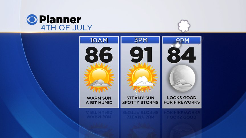 RT @CBSMiami: John Gerard says less rain & storms expected for the 4th of July, looks good for fireworks at 9PM. https://t.co/TBYIBL3KXH