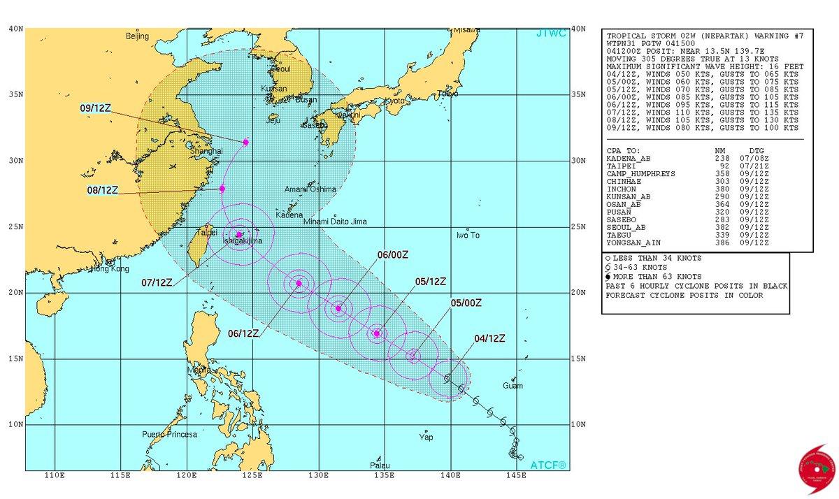 다들 태풍이 한국으로 올 것 같대요. https://t.co/7y2iZRypof