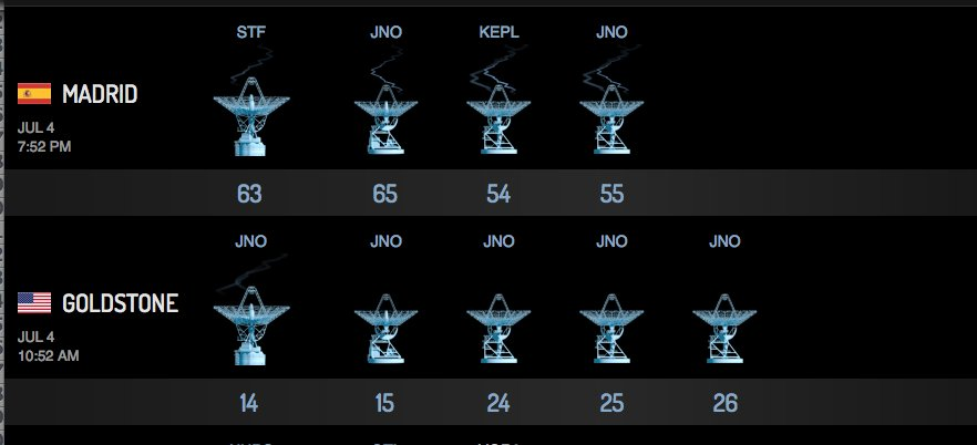 YASSSS. ALL YOUR DSN ANTENNAS ARE BELONG TO @NASAJUNO https://t.co/jZ1ngGPYdK