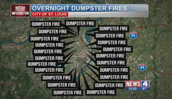There were 23 dumpster fires around St. Louis overnight. https://t.co/1yEDoSofLw https://t.co/3K4jv5xrAC