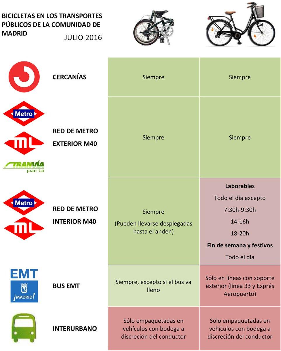 Transporte de bicis en @metro_madrid desde hoy Novedades: -Bicis sin plegar hasta andén -Barra libre fuera de M40 https://t.co/UTzCiO1bl0