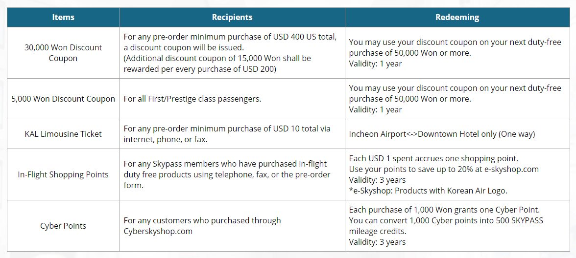 Preorder the in-flight duty-free items and enjoy a lot of privileges.  /JN