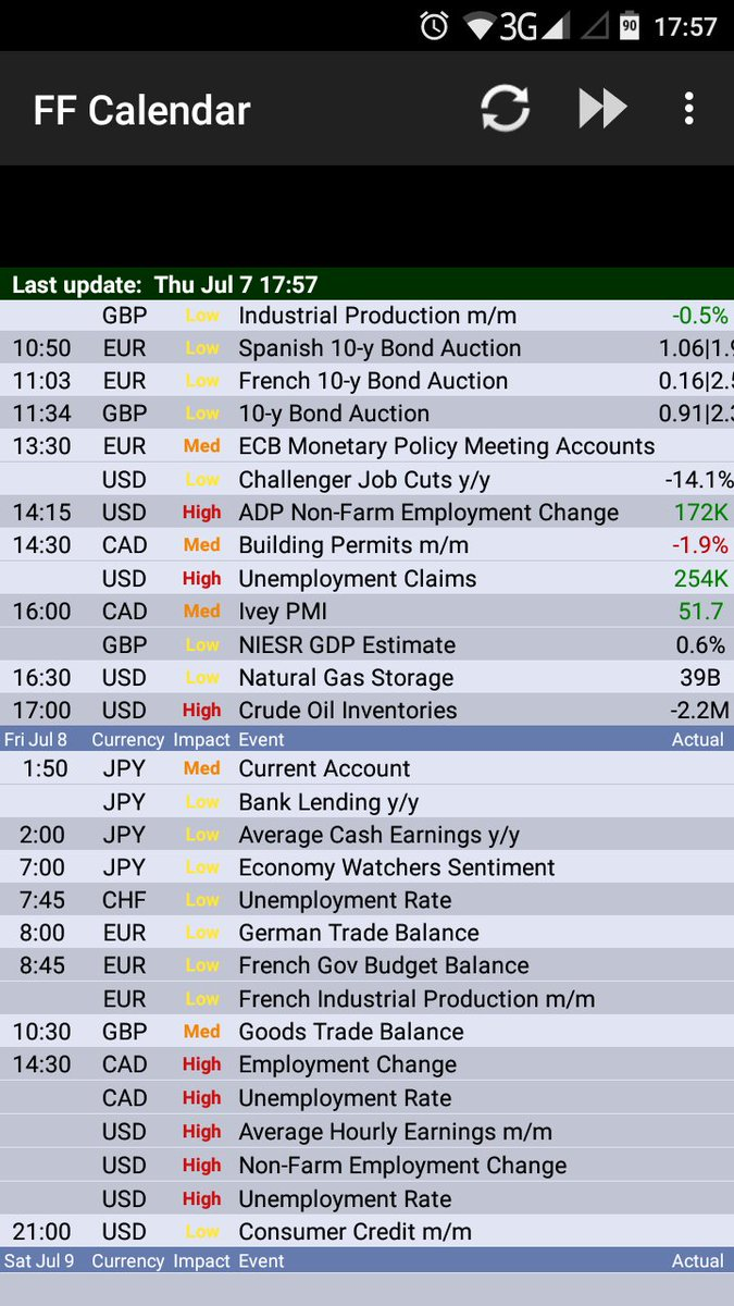 Forex economic calendar google