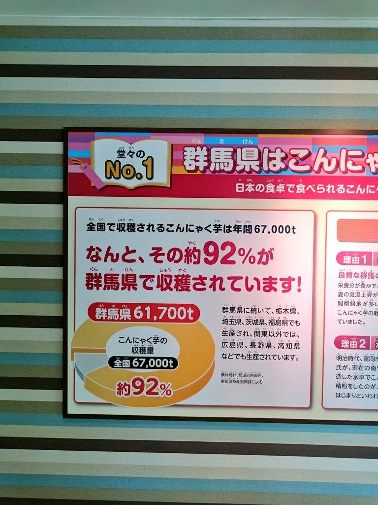 日本のこんにゃくの92%は群馬から輸入 https://t.co/fwHNF7EIpw