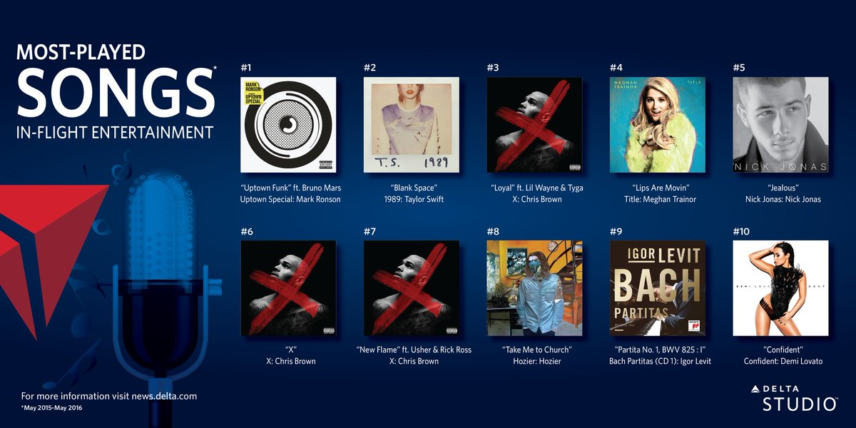 Enjoy DeltaStudio's most popular songs & more w/ free in-flight entertainment.