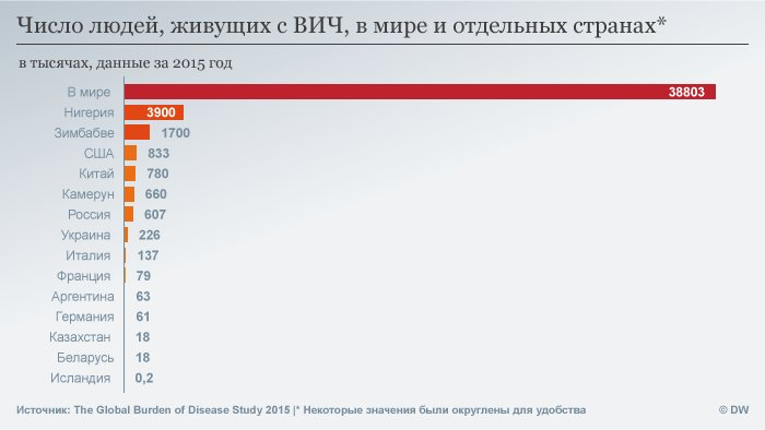 Сколько человек живёт в москве 2018