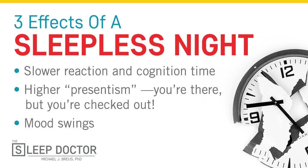 A night of poor #sleep? Expect less #productivity tomorrow. https://t.co/HgVVzhLqPY