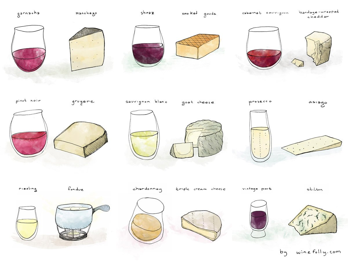 Sometimes wine alone, just is not enough! So, may we suggest this #wine & #cheese pairing guide from @WineFolly? https://t.co/DHQSMIIbgZ