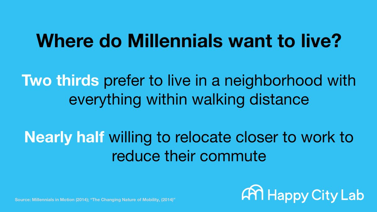 Where do millennials want to live? Research from two insightful studies on millennial preferences and habits. https://t.co/42cw743YxX