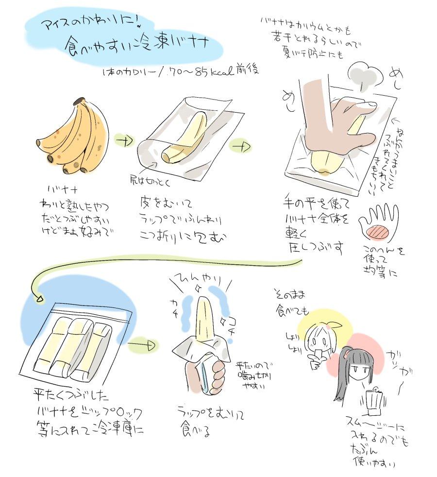 冷凍バナナそのまま凍らせてかてぇ~ってなりながら齧ってたたんですけど、潰して冷凍すると食べやすいとい…