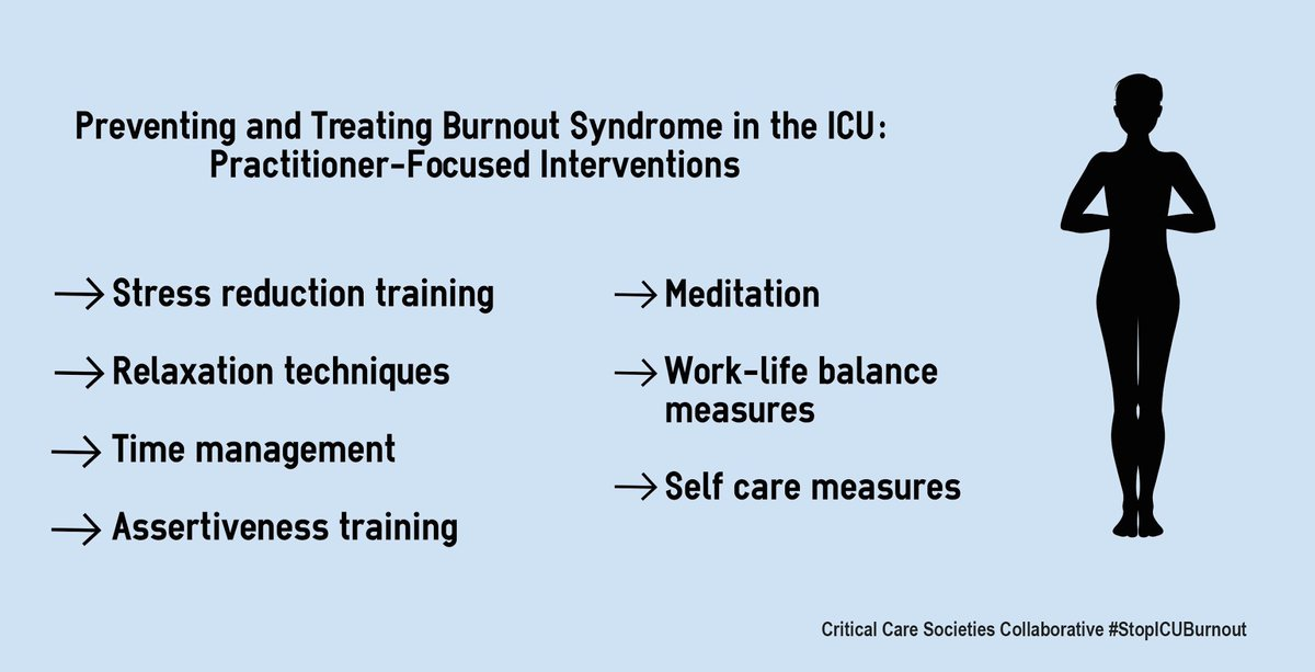 25-33% of #CriticalCare nurses manifest symptoms of severe burnout syndrome. How do you re-energize? #StopICUBurnout https://t.co/NxvfCSpLsv