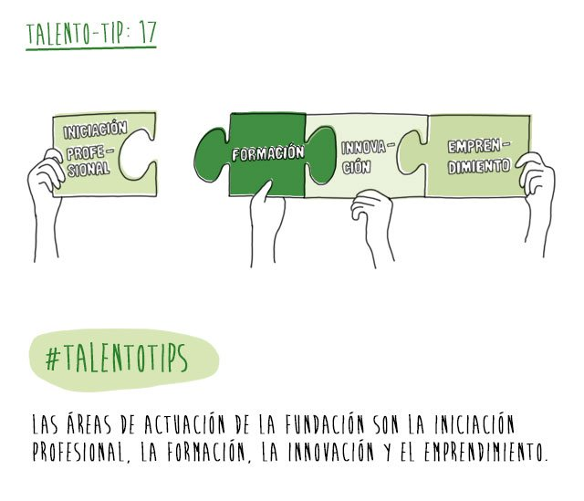 @Talentoteca
