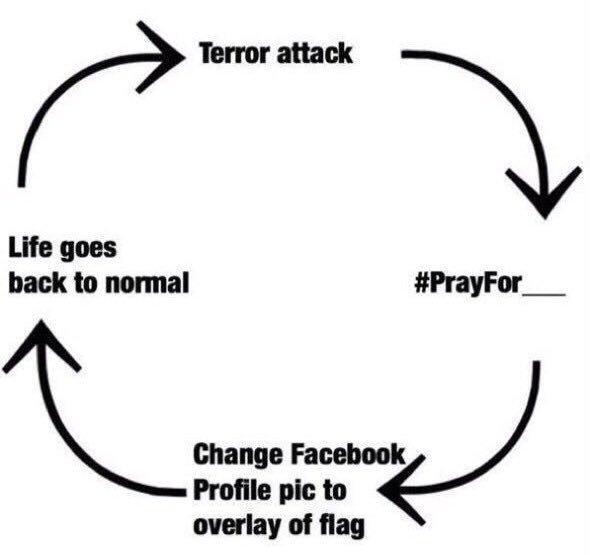 Sad truth #PrayForNice https://t.co/9TLn3ygIKL