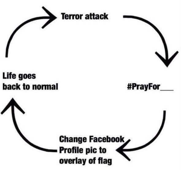 The sad truth of the world we live in. #PrayForNice https://t.co/x9ZwlMvh0P