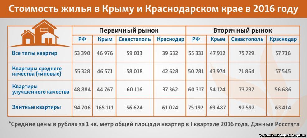 Октябрьский район Официальный сайт Администрации