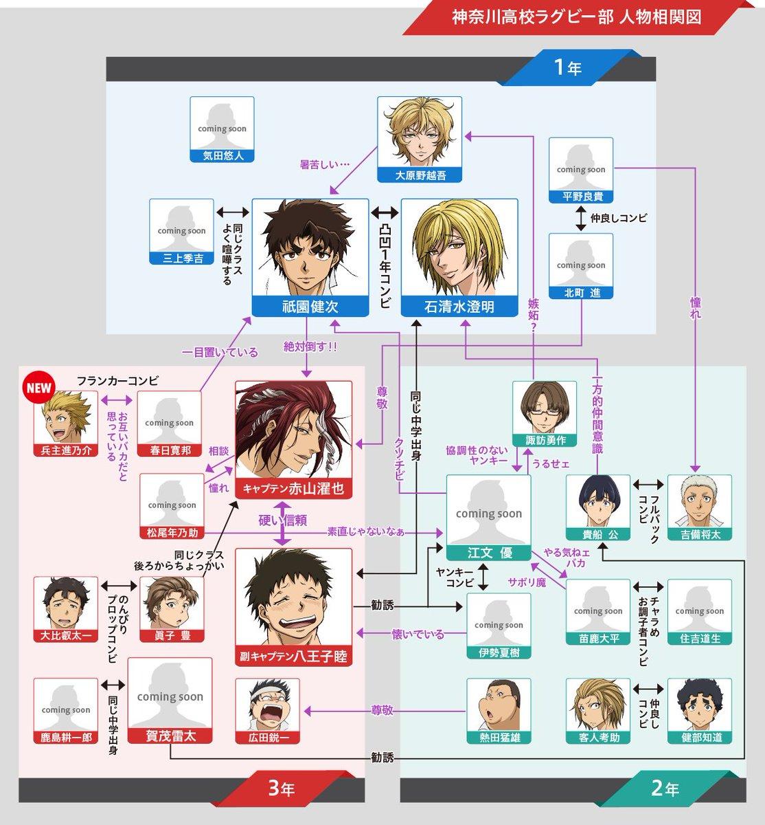 【神高メンバー連日発表企画進行中!!】本日までに15名のキャラクターを発表し、あっという間ですが残り半分を切りました。3