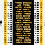 ...e questo è il calendario completo della #SerieATIM 2016/17! #FinoAllaFine https://t.co/NDN7Ti2UOf